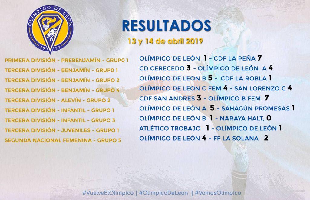 Resultados archivos - Olímpico de León Club de Fútbol